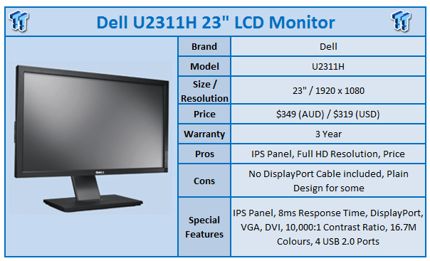 Quick Review Dell U2311h Lcd Monitor