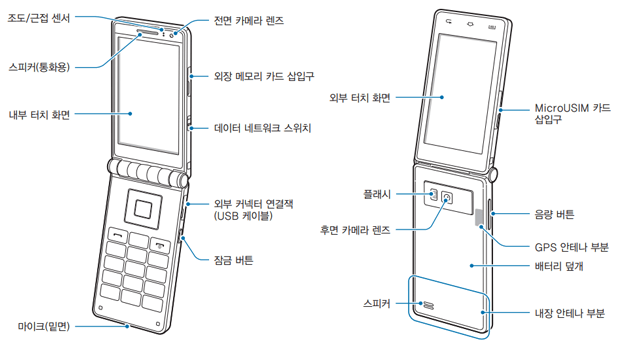 Samsung is planning a new Galaxy flip phone dubbed the
