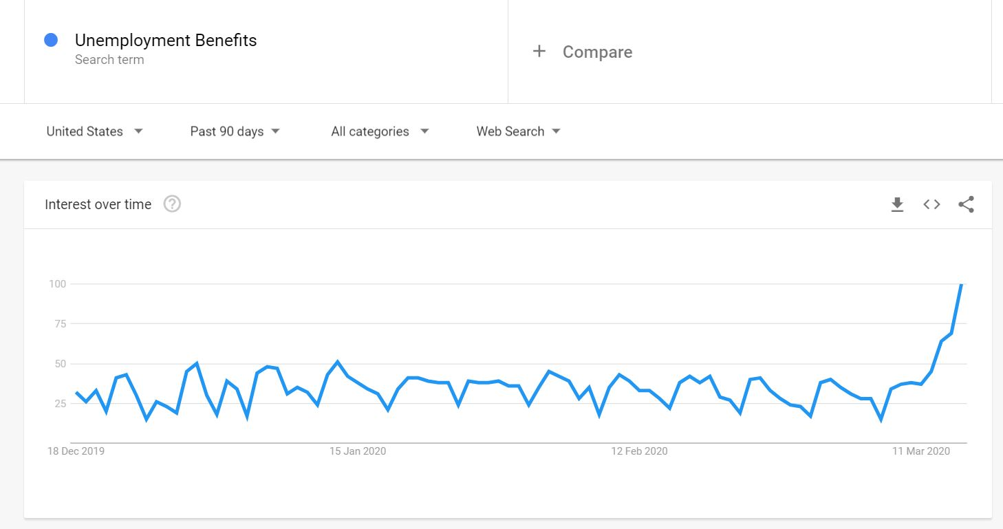 Google data: coronavirus might spark US housing market crash ...