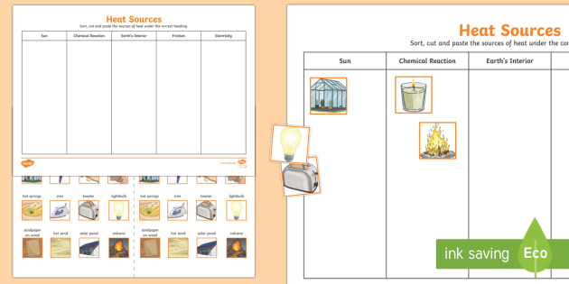 Heat Sources Sorting Activity Sheet