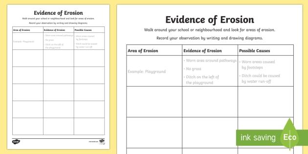 Evidence Of Erosion Activity Sheet