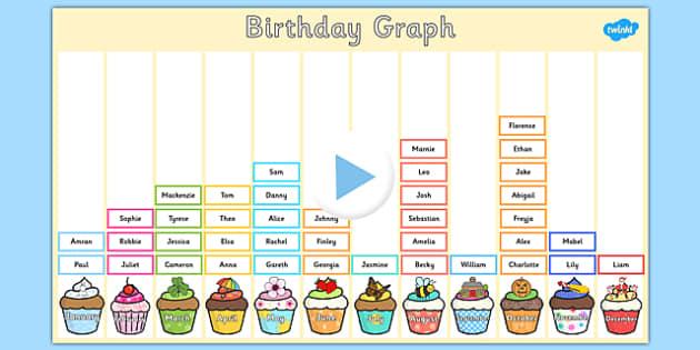 Editable Class Birthday Graph PowerPoint