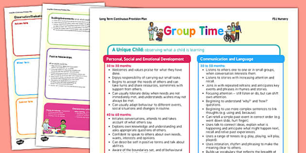 Group Time Continuous Provision Plan Posters Nursery FS1 - early