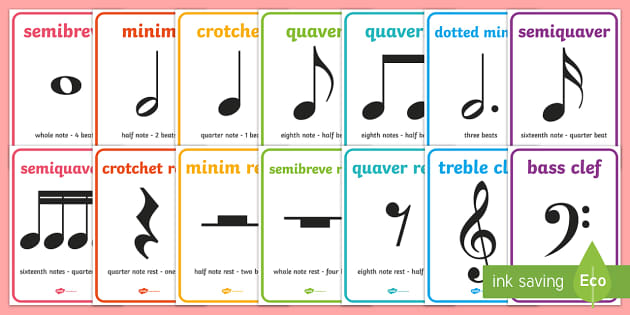 Image result for musical algebra quavers