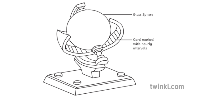 Campbell Stokes Sunshine Recorder Equipment Geography