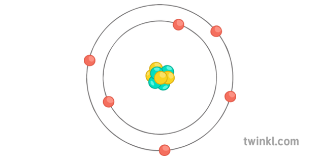 Unlabelled Atom Science Physics Secondary Illustration