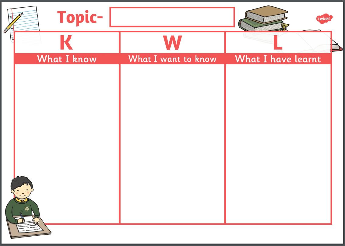 What Is A Kwl Grid