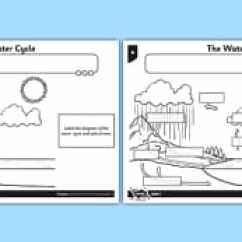 Water Cycle Diagram Worksheet Blank Heating System Wiring Y Plan Ks2 Geography Resources The