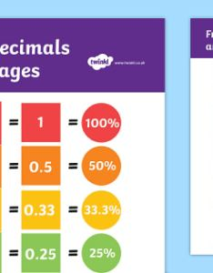 Fractions decimals and equivalents display poster displays fraction decimal equivilent half also rh twinkl