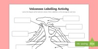 Volcanoes Differentiated Labelling Worksheet / Activity Sheet