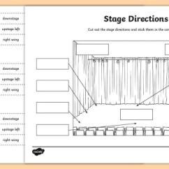 Stage Directions Diagram 1987 Peterbilt 359 Wiring Worksheet Roi Drama Theatre Activity