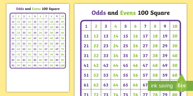 image regarding 100 Square Printable titled Absolutely free! - 100 Sq. (1-100)- Likelihood And Evens - Variety Sq.