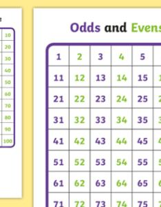 square odds and evens number hundred also rh twinkl