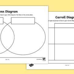 Venn Diagram Sorting Shapes A Of Non Luminous Flame Carroll And Worksheets Worksheet Diagrams