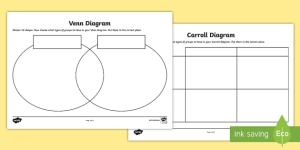 Shapes Carroll and Venn Diagram Worksheets  carroll diagram