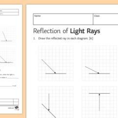 Reflection Ray Diagram Ks3 Split Ac Wiring Image Homework Worksheet Light Reflect Angle