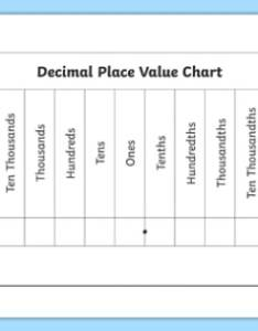 Save resource also decimals place value chart rh twinkl