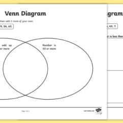 Sorting 3d Shapes Venn Diagram 2008 Gmc Canyon Stereo Wiring Carroll And Worksheets - Worksheet