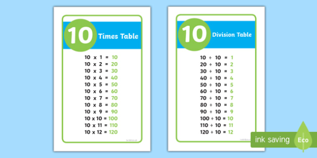 times tables and 10 divisions tables prompt