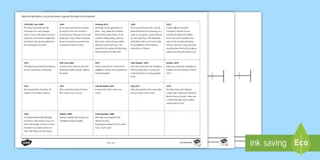 Timeline Worksheets For 6th Grade Bible Worksheet New Best