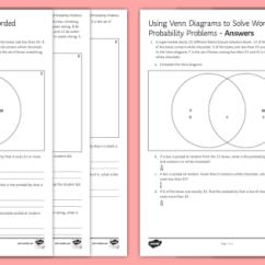 Solving Problems Using Venn Diagrams Worksheets Stihl 028 Av Parts Diagram To Solve Worded Probability Worksheet Sets