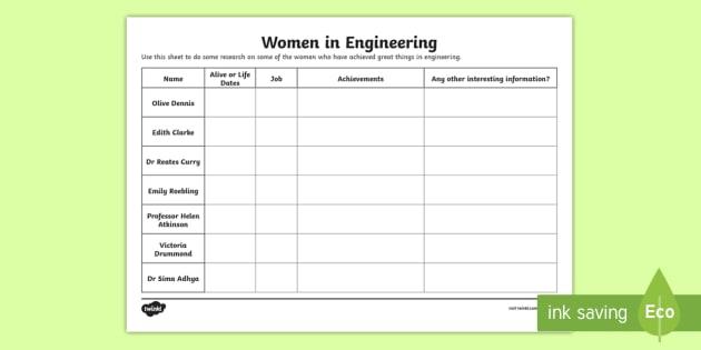 Women In Engineering Ks2 Research Worksheet Worksheet