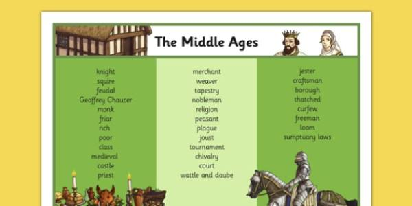 Middle Ages Word Mat middle ages medieval history