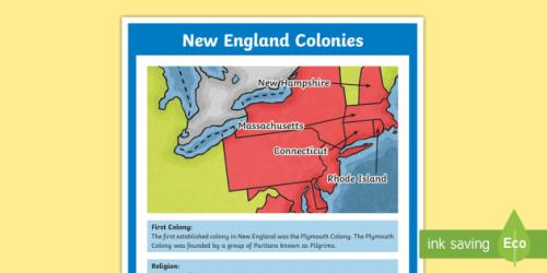 New England Colonies Large Information Poster teacher made