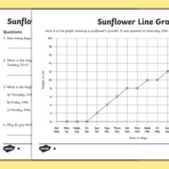 Plot Diagram Activity Atx Power Supply Schematic Sunflower Line Graph Worksheet Sunflowers Growth Recording