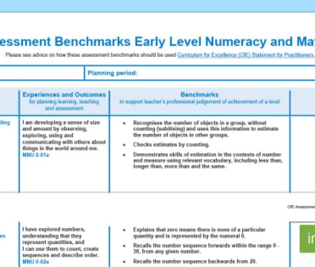 Cfe Benchmarks Early Level Numeracy And Mathematics Assessment Tracker Scottish