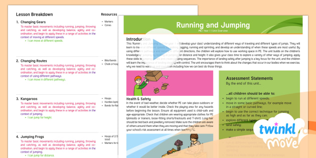 * New * Twinkl Move Pe  Y1 Running And Jumping Unit Planning
