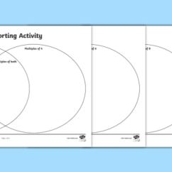6 Circle Writable Venn Diagram Example 2009 Mitsubishi Lancer Wiring Number Multiples Sorting Activity