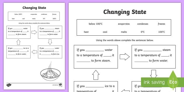 Changing States Ice Water Steam Worksheet