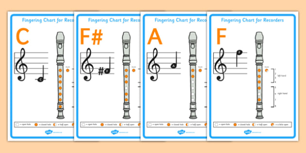 Recorder Fingering Display Postersrecorder Clipart Clipart 2