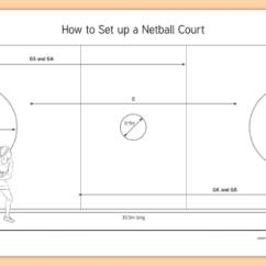 Netball Court Measurement Diagram Cat 5 Wall Jack Wiring New How To Set Up A High Five Adult Guidance