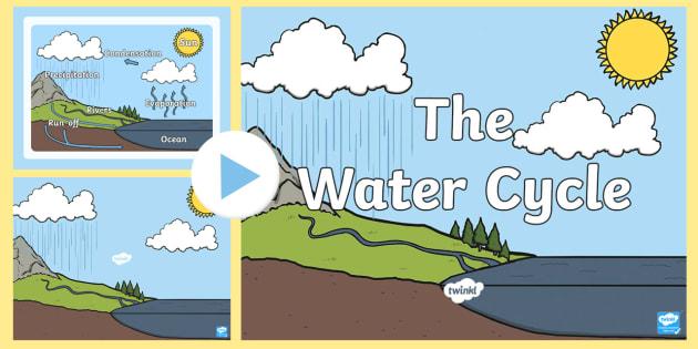 water cycle diagram powerpoint