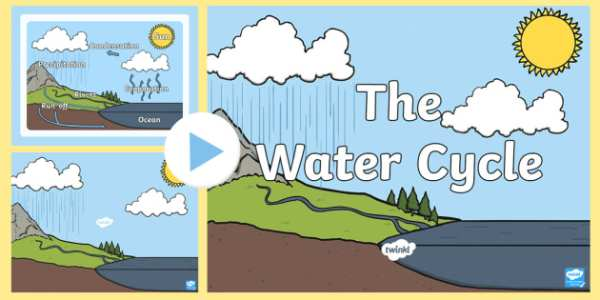 Water Cycle Diagram PowerPoint Water cycle Evaporation