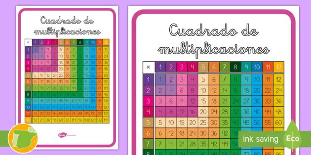 Free!  * New * Póster Cuadrado De Multiplicaciones