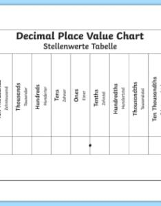 Decimals place value chart english german maths decimal numbers eal also rh twinkl