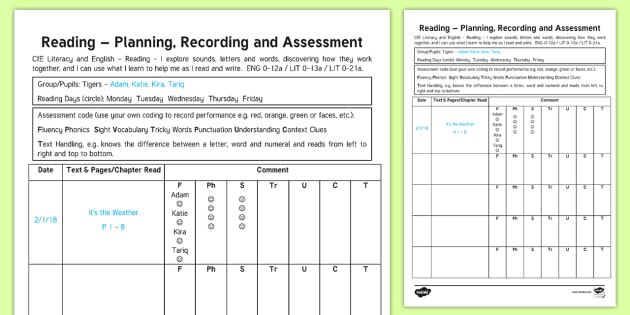Cfe Early Level Literacy And English Reading Planning