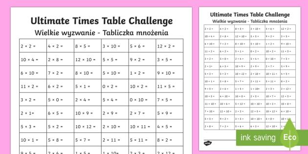 Ks1 Ultimate Times Tables Challenge Worksheet Worksheet