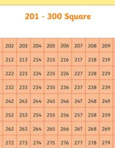 square number hundred numbers also rh twinkl