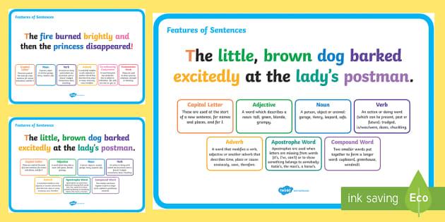 KS1 Features Of Sentences Display Poster KS1 Year 1