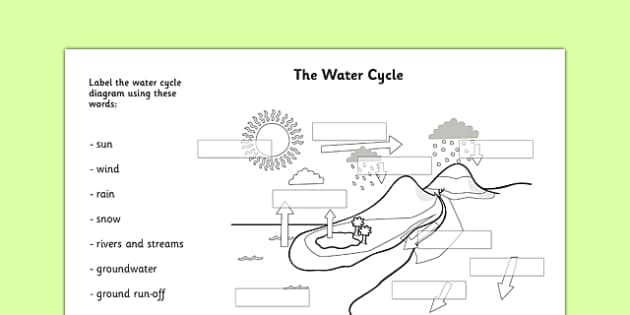 Water Cycle Labelling Worksheet  Ks2 Geography Resources