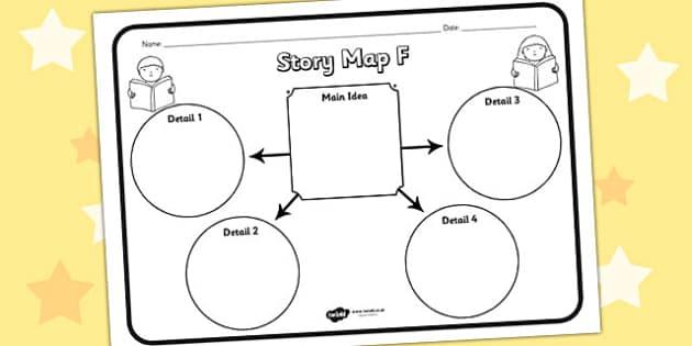 Story Map F Worksheet Teacher Made