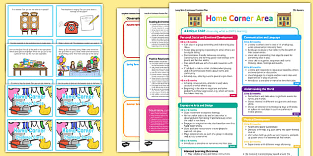 Home Corner Continuous Provision Plan Poster and Challenge Cards