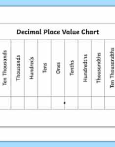 decimals place value chart activity sheet ver  also rh twinkl
