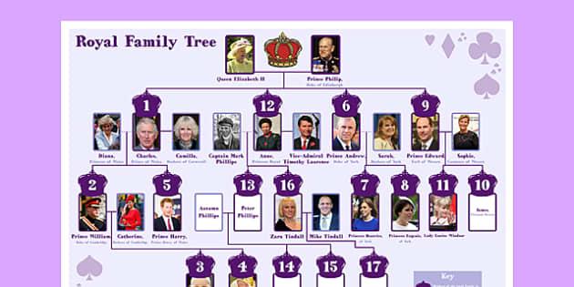 New Royal Family Tree  royal family tree family tree family