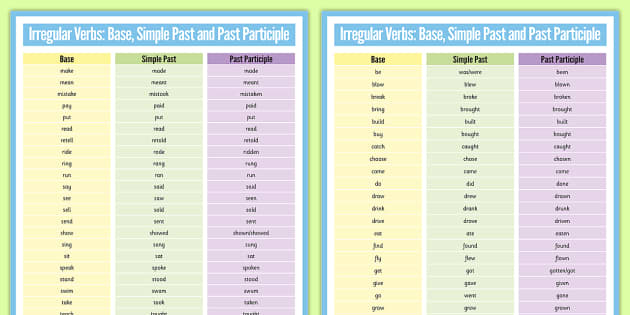 Past And Past Participle