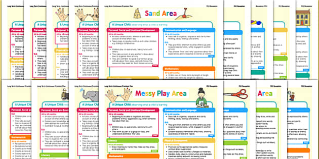 Continuous Provision Posters Planning Pack Reception FS2